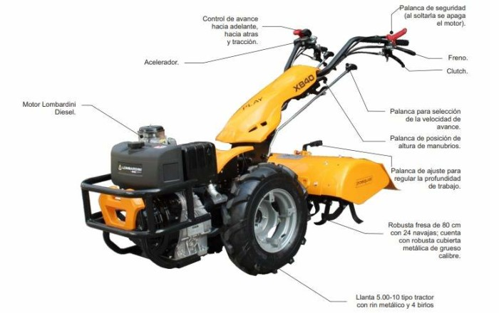 Motocultor Swissmex 635062